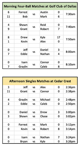 Golden Age Classic Matches